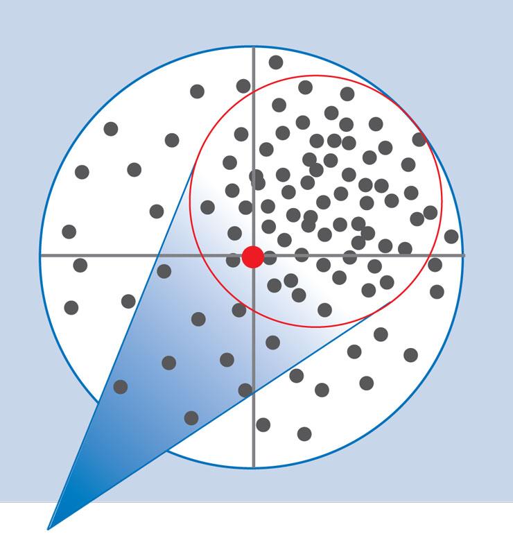 Pattern density