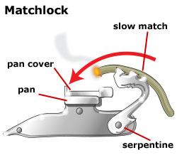 Matchlock parts