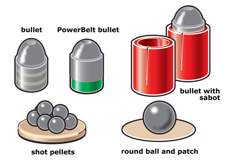 Projectiles for a muzzleloader